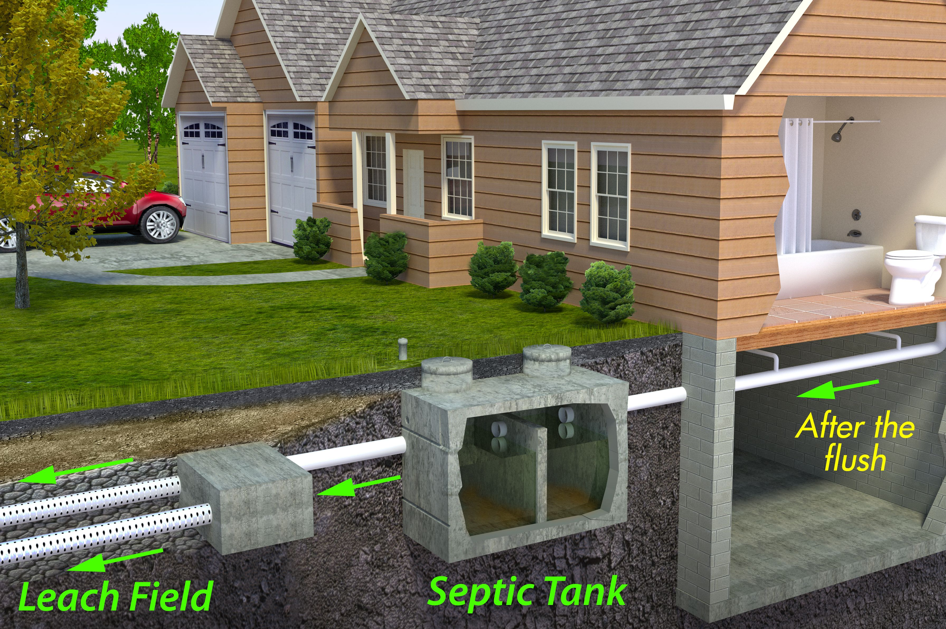 Septic Scheduled Maintenance Scardina Home Services